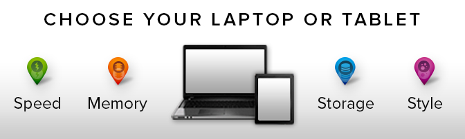 Picture of laptop. Choose your laptop or tablet. Speed, memory, storage and style. Our new laptop assortment is now available.